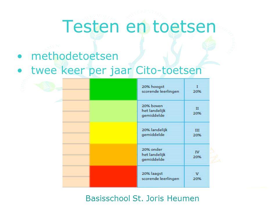 Testen en toetsen methodetoetsen twee keer per jaar Cito-toetsen Basisschool St. Joris Heumen