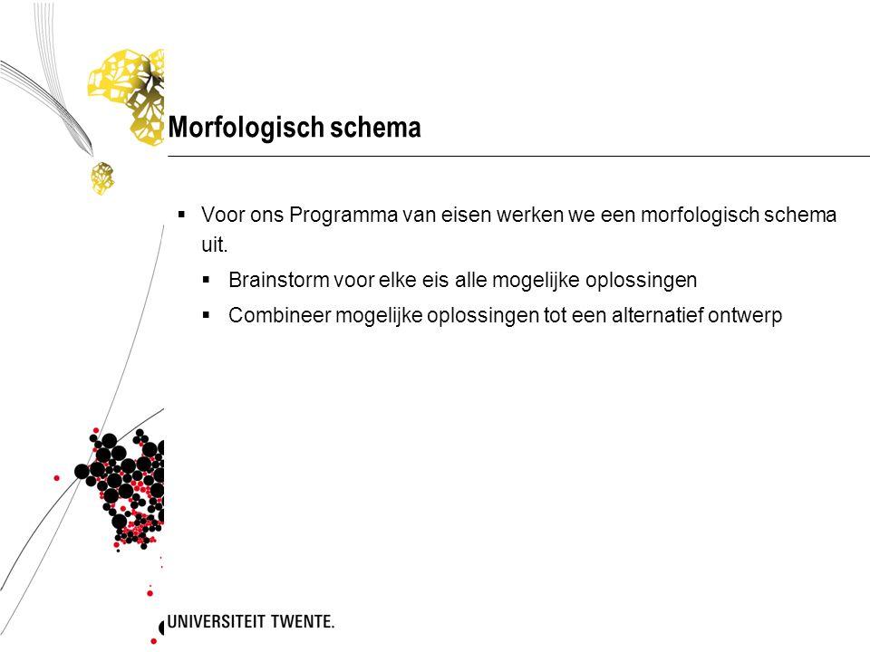 Morfologisch schema  Voor ons Programma van eisen werken we een morfologisch schema uit.