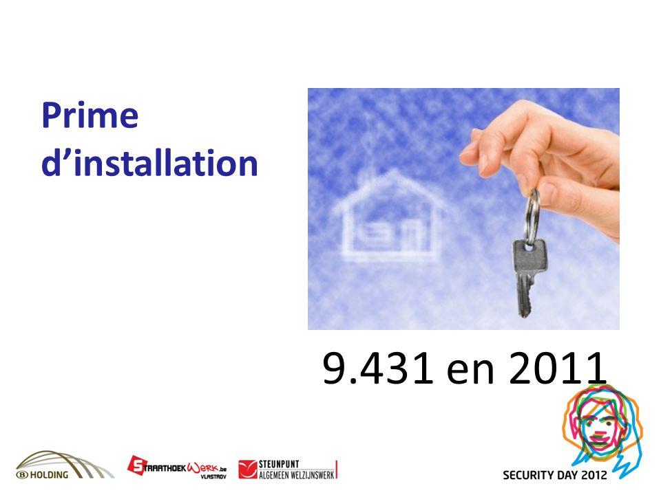 Prime d'installation 9.431 en 2011