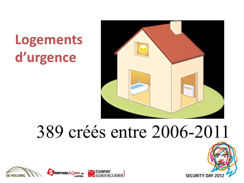 Logements d'urgence 389 créés entre 2006-2011