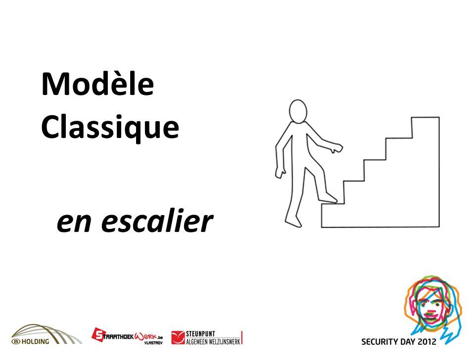 Modèle Classique en escalier