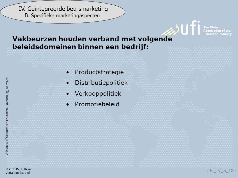 University of Cooperative Education, Ravensburg, Germany UFI_IV_B_100 IV. Geïntegreerde beursmarketing B. Specifieke marketingaspecten © Prof. Dr. J.