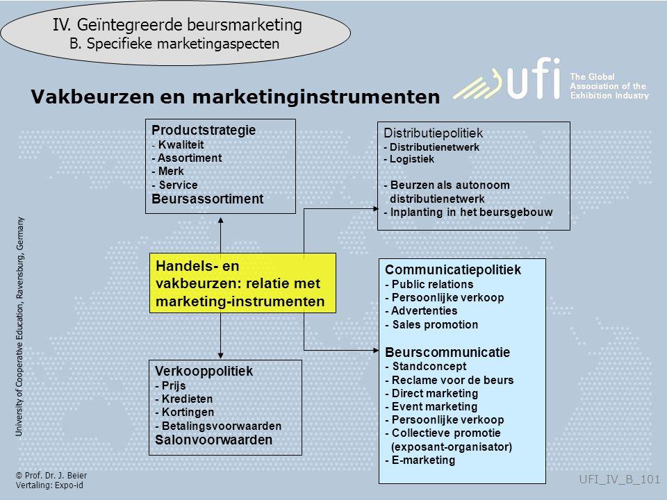 University of Cooperative Education, Ravensburg, Germany UFI_IV_B_101 IV. Geïntegreerde beursmarketing B. Specifieke marketingaspecten © Prof. Dr. J.