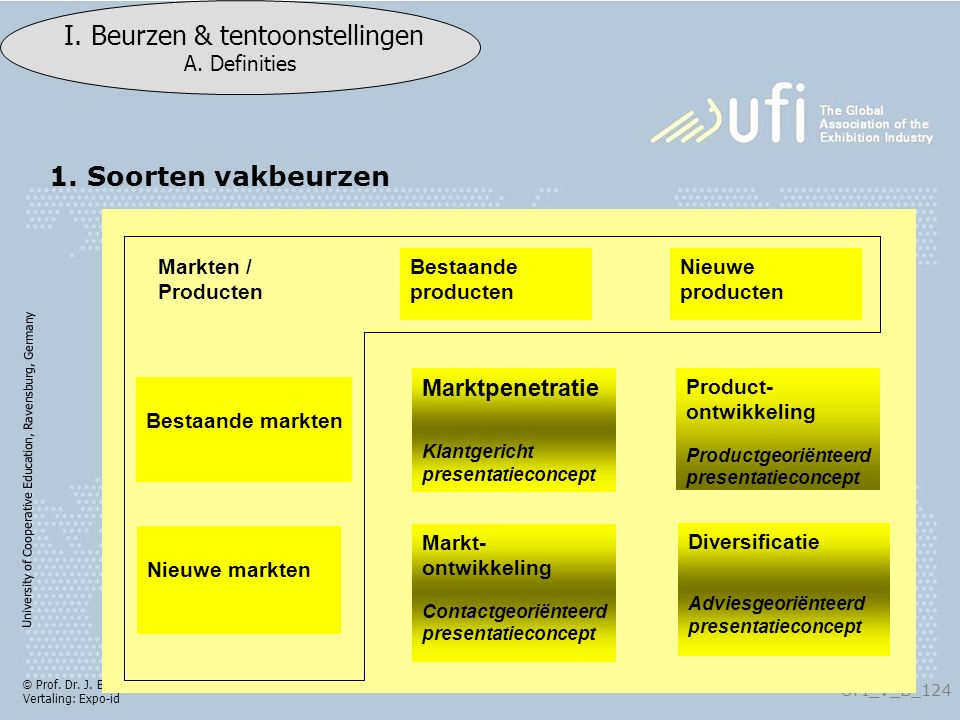 University of Cooperative Education, Ravensburg, Germany UFI_V_B_124 I.