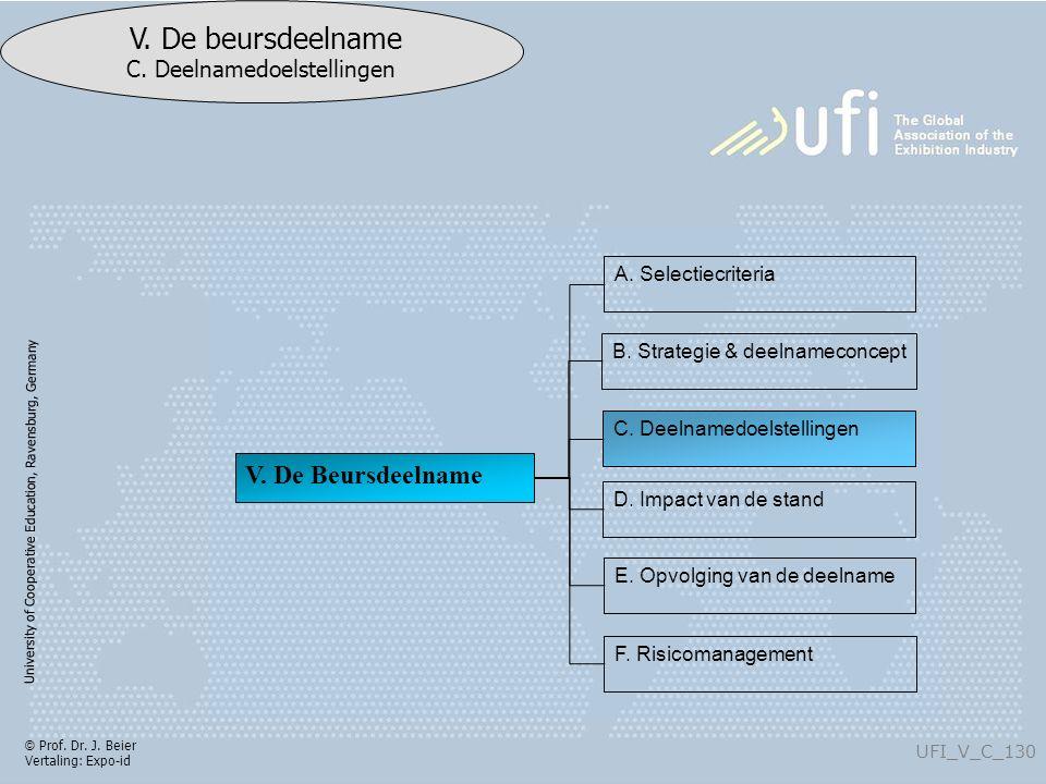University of Cooperative Education, Ravensburg, Germany UFI_V_C_130 V.