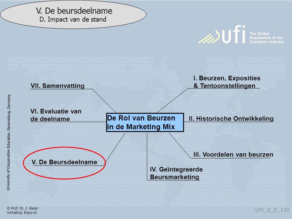 University of Cooperative Education, Ravensburg, Germany UFI_V_D_139 V.