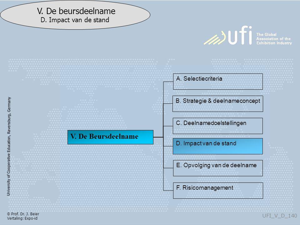 University of Cooperative Education, Ravensburg, Germany UFI_V_D_140 V.