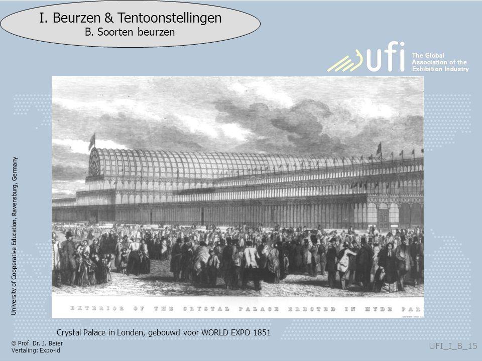 University of Cooperative Education, Ravensburg, Germany UFI_I_B_15 I. Beurzen & Tentoonstellingen B. Soorten beurzen © Prof. Dr. J. Beier Vertaling: