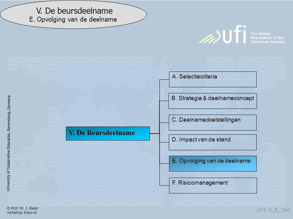 University of Cooperative Education, Ravensburg, Germany UFI_V_E_160 V. De beursdeelname E. Opvolging van de deelname © Prof. Dr. J. Beier Vertaling: