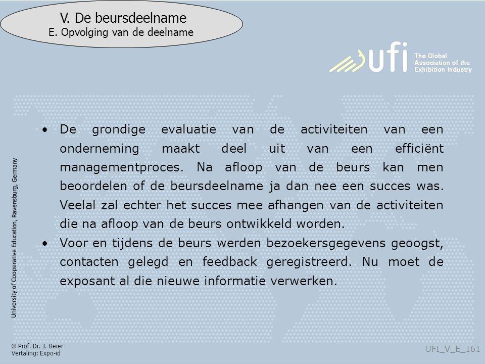 University of Cooperative Education, Ravensburg, Germany UFI_V_E_161 V. De beursdeelname E. Opvolging van de deelname © Prof. Dr. J. Beier Vertaling: