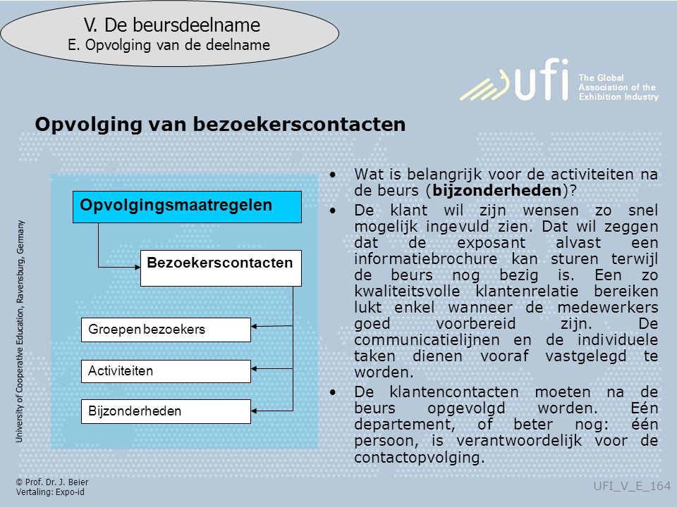 University of Cooperative Education, Ravensburg, Germany UFI_V_E_164 V. De beursdeelname E. Opvolging van de deelname © Prof. Dr. J. Beier Vertaling: