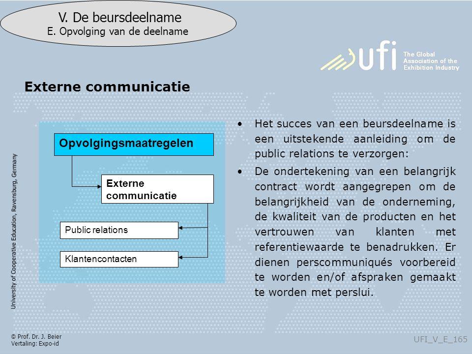 University of Cooperative Education, Ravensburg, Germany UFI_V_E_165 V. De beursdeelname E. Opvolging van de deelname © Prof. Dr. J. Beier Vertaling: