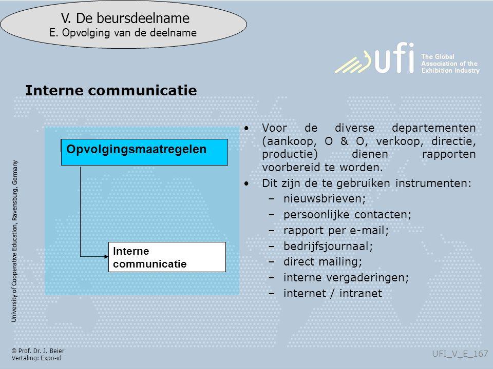 University of Cooperative Education, Ravensburg, Germany UFI_V_E_167 V. De beursdeelname E. Opvolging van de deelname © Prof. Dr. J. Beier Vertaling:
