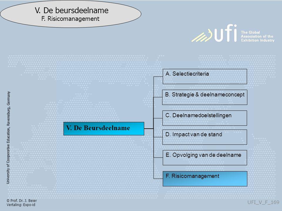 University of Cooperative Education, Ravensburg, Germany UFI_V_F_169 V. De beursdeelname F. Risicomanagement © Prof. Dr. J. Beier Vertaling: Expo-id V