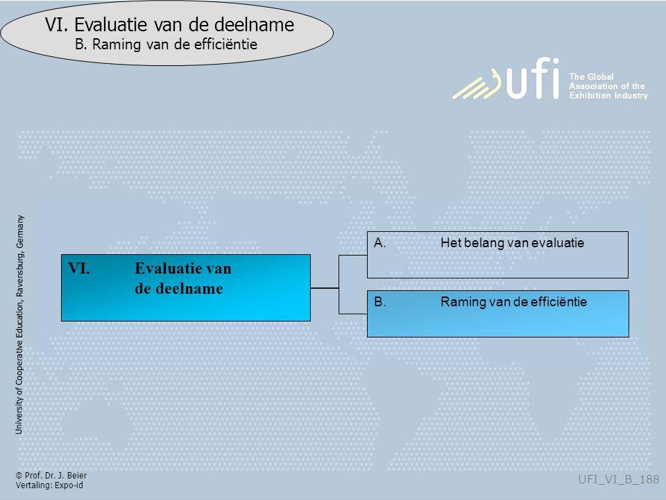 University of Cooperative Education, Ravensburg, Germany UFI_VI_B_188 VI. Evaluatie van de deelname B. Raming van de efficiëntie © Prof. Dr. J. Beier
