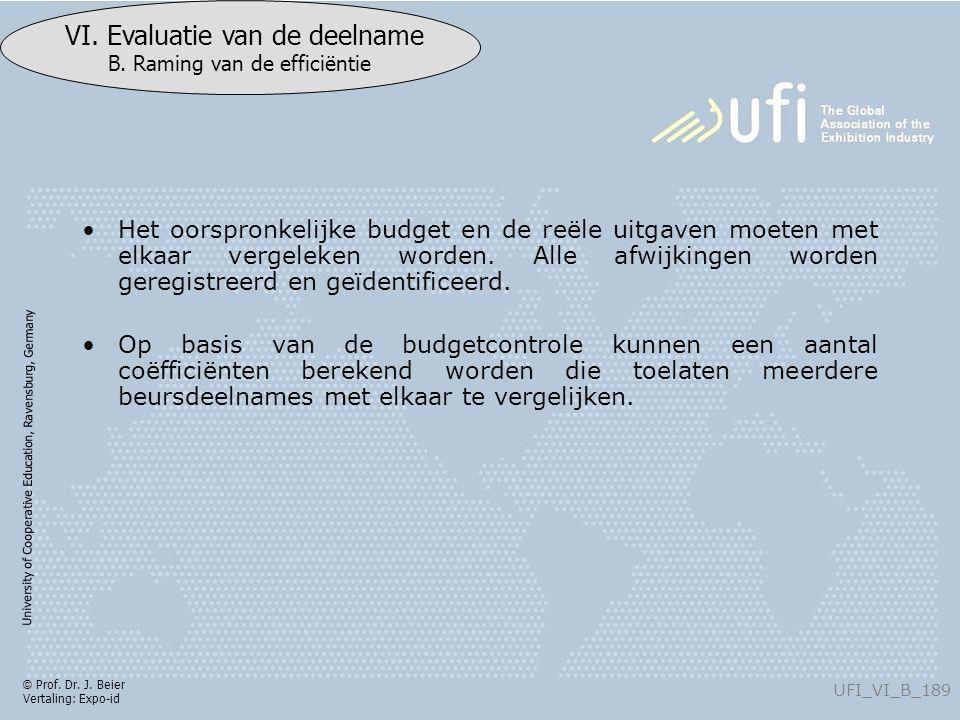University of Cooperative Education, Ravensburg, Germany UFI_VI_B_189 VI. Evaluatie van de deelname B. Raming van de efficiëntie © Prof. Dr. J. Beier