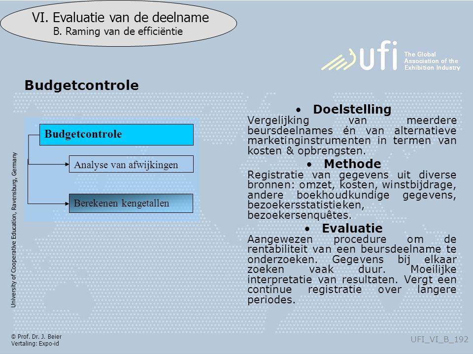 University of Cooperative Education, Ravensburg, Germany UFI_VI_B_192 VI. Evaluatie van de deelname B. Raming van de efficiëntie © Prof. Dr. J. Beier