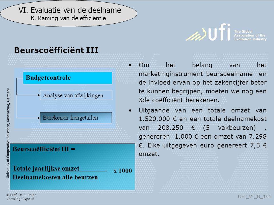 University of Cooperative Education, Ravensburg, Germany UFI_VI_B_195 VI. Evaluatie van de deelname B. Raming van de efficiëntie © Prof. Dr. J. Beier