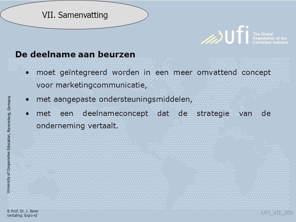 University of Cooperative Education, Ravensburg, Germany UFI_VII_200 VII. Samenvatting © Prof. Dr. J. Beier Vertaling: Expo-id moet geïntegreerd worde