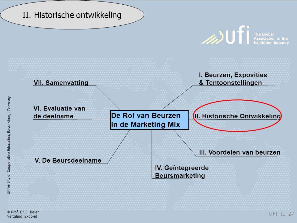 University of Cooperative Education, Ravensburg, Germany UFI_II_27 II. Historische ontwikkeling © Prof. Dr. J. Beier Vertaling: Expo-id VII. Samenvatt