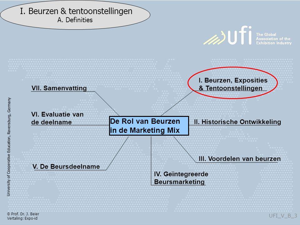 University of Cooperative Education, Ravensburg, Germany UFI_I_B_24 I.
