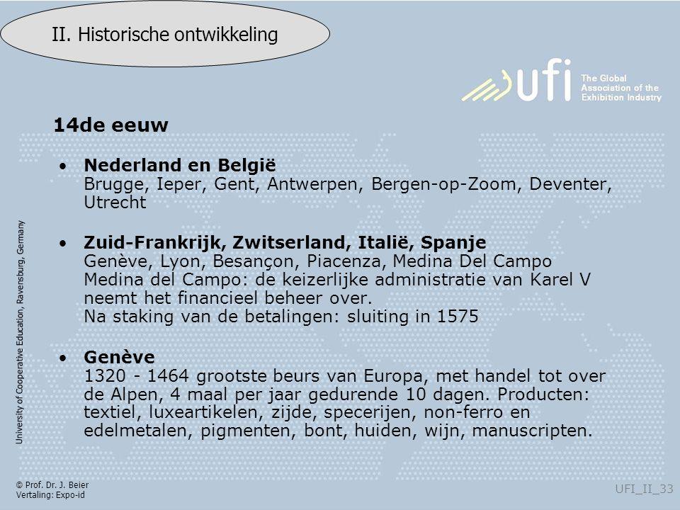 University of Cooperative Education, Ravensburg, Germany UFI_II_33 II. Historische ontwikkeling © Prof. Dr. J. Beier Vertaling: Expo-id Nederland en B