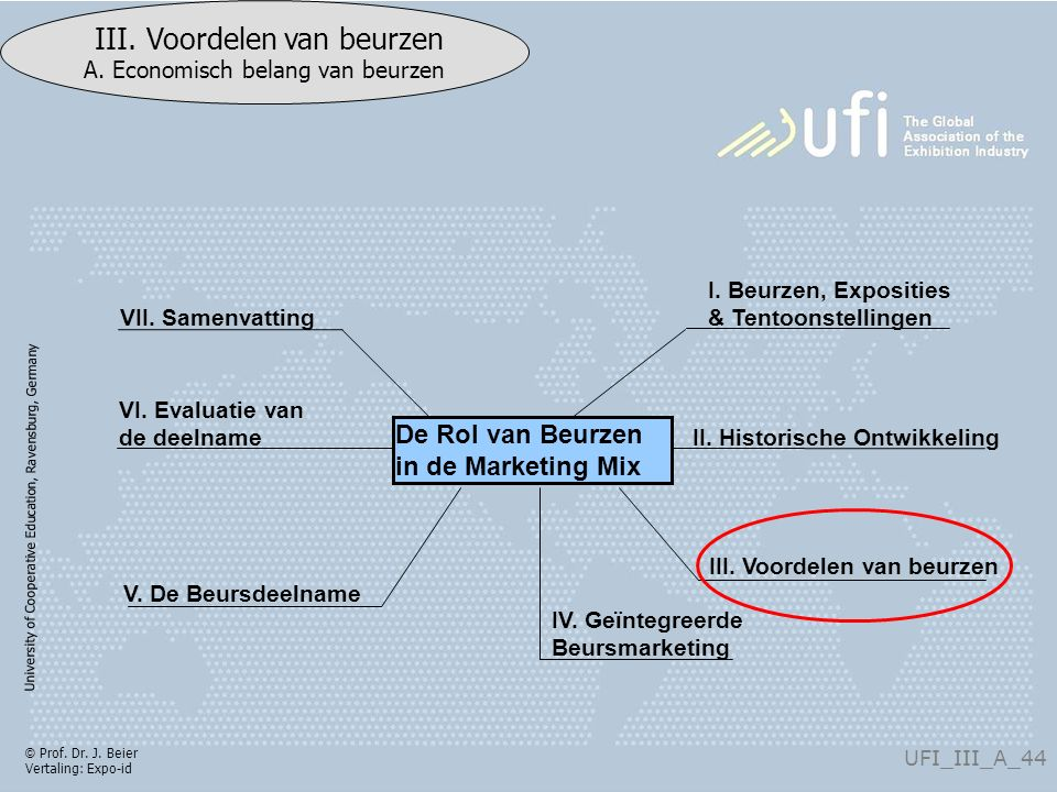 University of Cooperative Education, Ravensburg, Germany UFI_III_A_44 III.