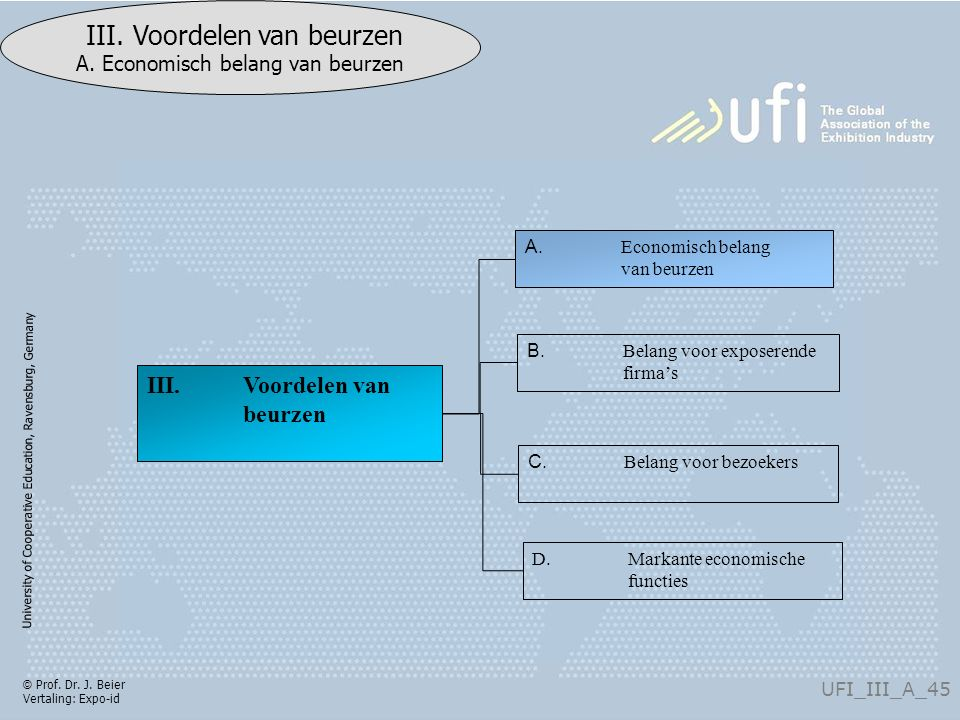University of Cooperative Education, Ravensburg, Germany UFI_III_A_45 III.