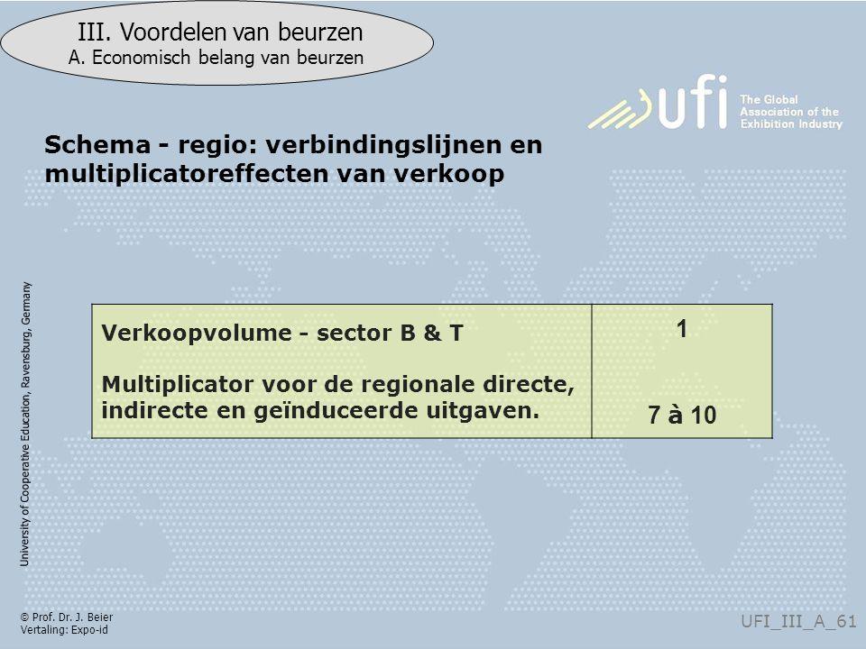 University of Cooperative Education, Ravensburg, Germany UFI_III_A_61 III.