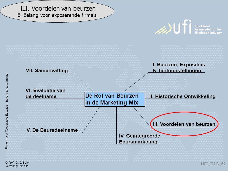 University of Cooperative Education, Ravensburg, Germany UFI_III B_62 III.
