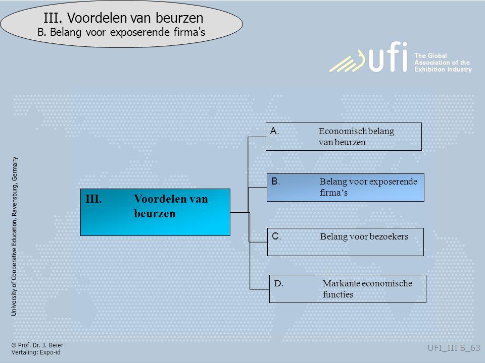 University of Cooperative Education, Ravensburg, Germany UFI_III B_63 III.
