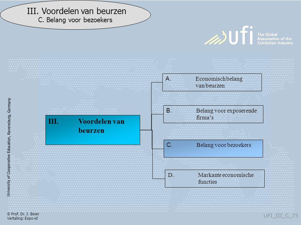 University of Cooperative Education, Ravensburg, Germany UFI_III_C_75 III.