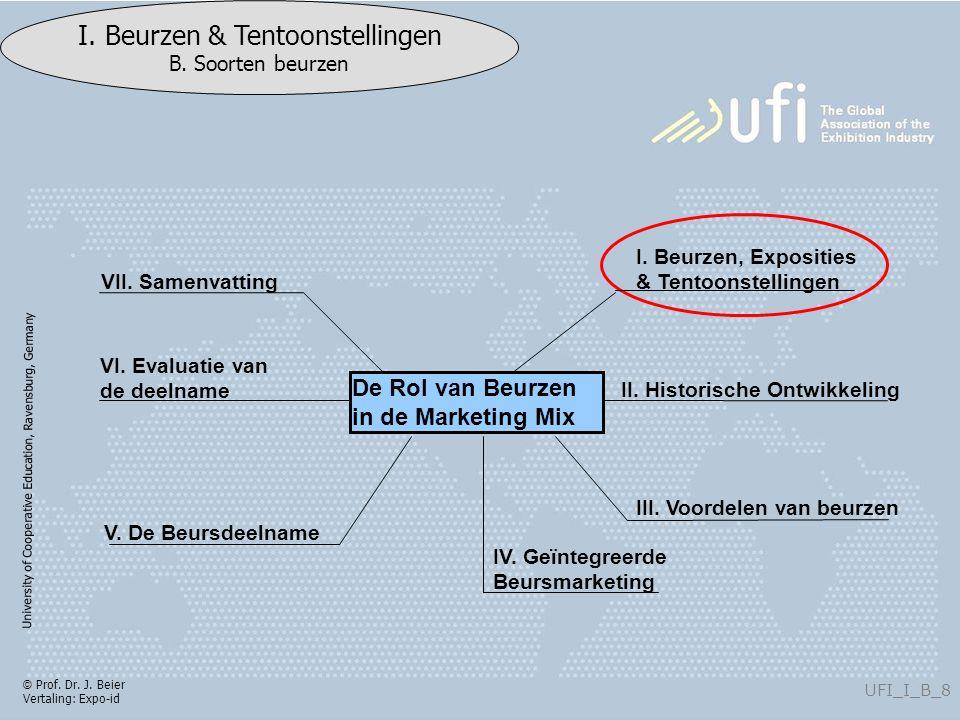 University of Cooperative Education, Ravensburg, Germany UFI_IIID_89 III.