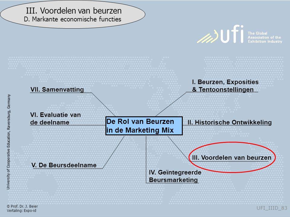 University of Cooperative Education, Ravensburg, Germany UFI_IIID_83 III.