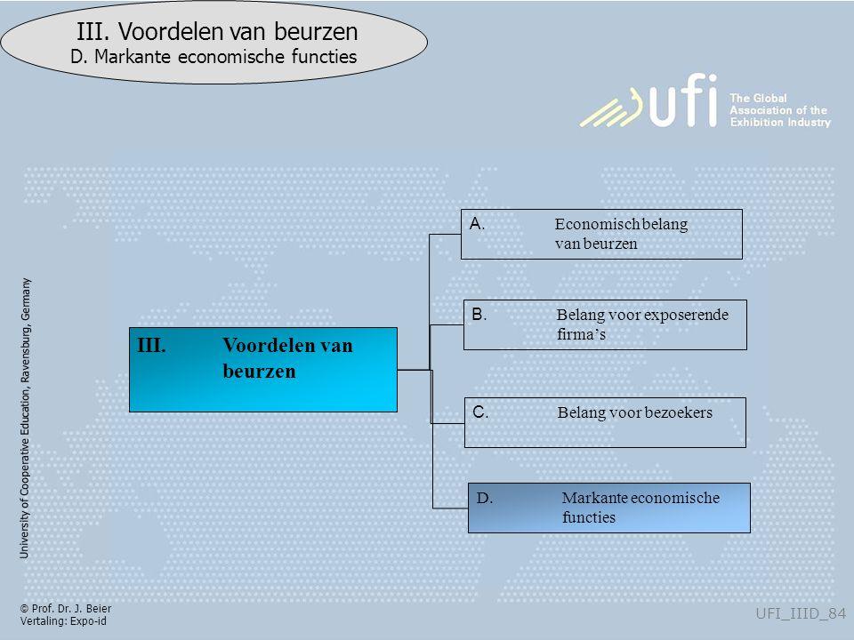 University of Cooperative Education, Ravensburg, Germany UFI_IIID_84 III.