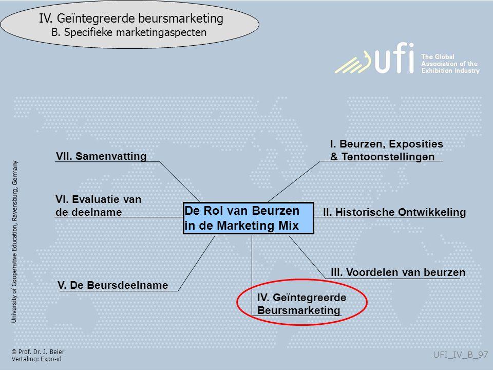 University of Cooperative Education, Ravensburg, Germany UFI_IV_B_97 IV. Geïntegreerde beursmarketing B. Specifieke marketingaspecten © Prof. Dr. J. B