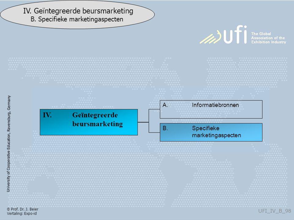 University of Cooperative Education, Ravensburg, Germany UFI_IV_B_98 IV. Geïntegreerde beursmarketing B. Specifieke marketingaspecten © Prof. Dr. J. B