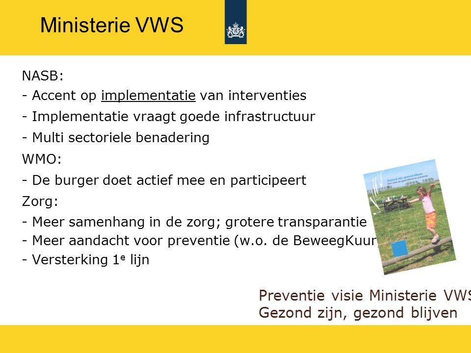 Preventie visie Ministerie VWS: Gezond zijn, gezond blijven NASB: - Accent op implementatie van interventies - Implementatie vraagt goede infrastructu