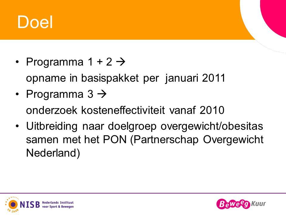 Doel Programma 1 + 2  opname in basispakket per januari 2011 Programma 3  onderzoek kosteneffectiviteit vanaf 2010 Uitbreiding naar doelgroep overgewicht/obesitas samen met het PON (Partnerschap Overgewicht Nederland)