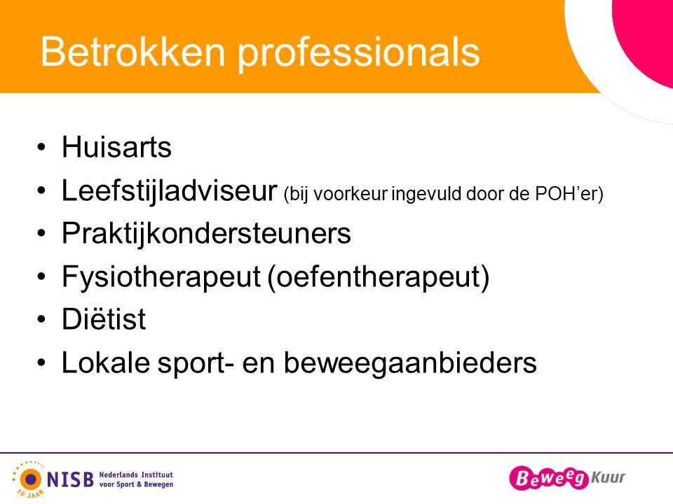 Betrokken professionals Huisarts Leefstijladviseur (bij voorkeur ingevuld door de POH'er) Praktijkondersteuners Fysiotherapeut (oefentherapeut) Diëtist Lokale sport- en beweegaanbieders