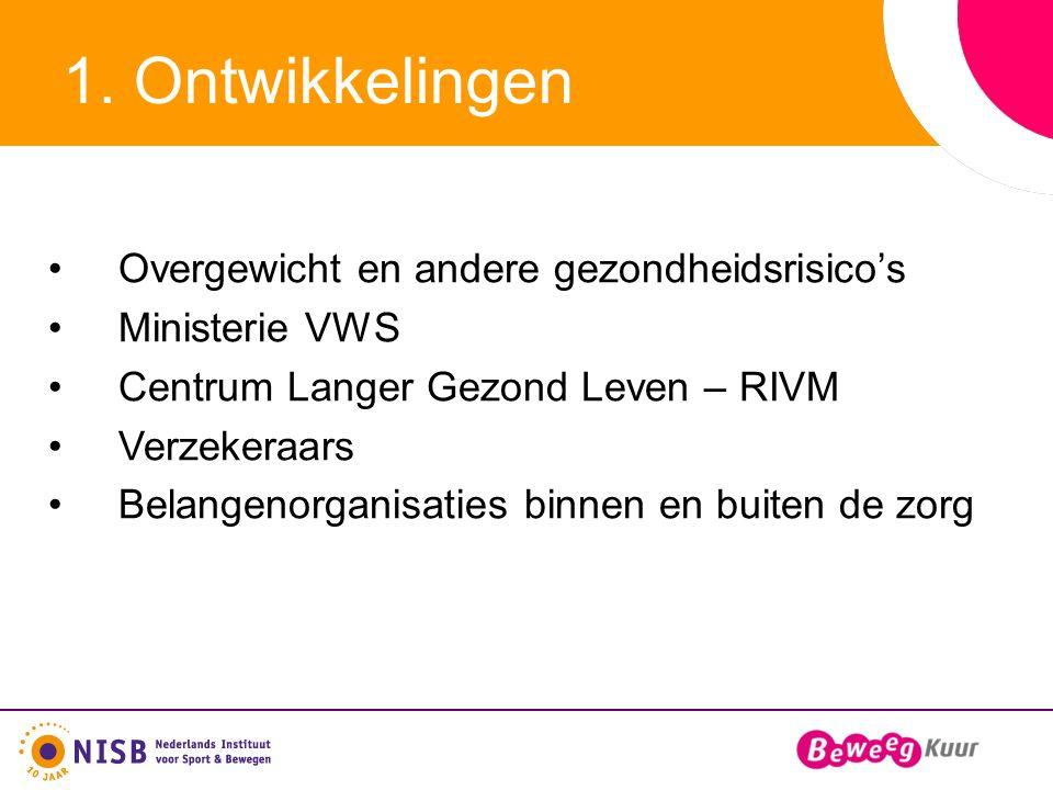 1. Ontwikkelingen Overgewicht en andere gezondheidsrisico's Ministerie VWS Centrum Langer Gezond Leven – RIVM Verzekeraars Belangenorganisaties binnen