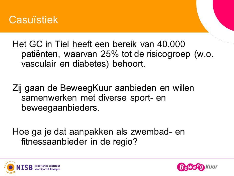 Casuïstiek Het GC in Tiel heeft een bereik van 40.000 patiënten, waarvan 25% tot de risicogroep (w.o. vasculair en diabetes) behoort. Zij gaan de Bewe