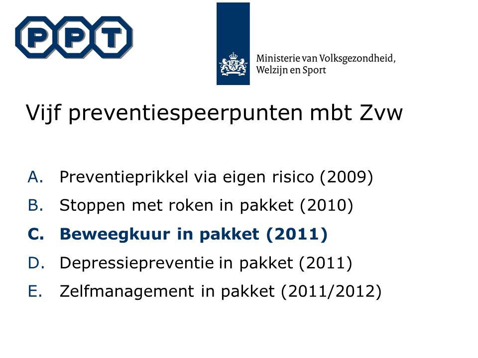 A.Preventieprikkel via eigen risico (2009) B.Stoppen met roken in pakket (2010) C.Beweegkuur in pakket (2011) D.Depressiepreventie in pakket (2011) E.Zelfmanagement in pakket (2011/2012) Vijf preventiespeerpunten mbt Zvw