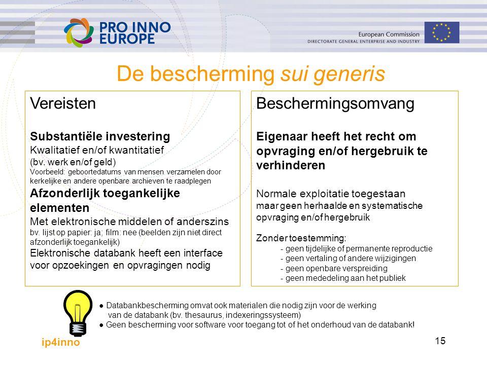 ip4inno 15 De bescherming sui generis Vereisten Substantiële investering Kwalitatief en/of kwantitatief (bv.