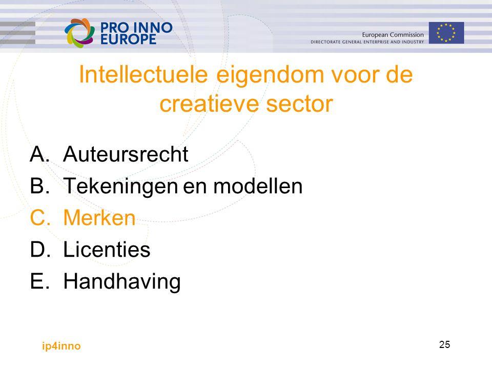 ip4inno 25 Intellectuele eigendom voor de creatieve sector A.Auteursrecht B.Tekeningen en modellen C.Merken D.Licenties E.Handhaving