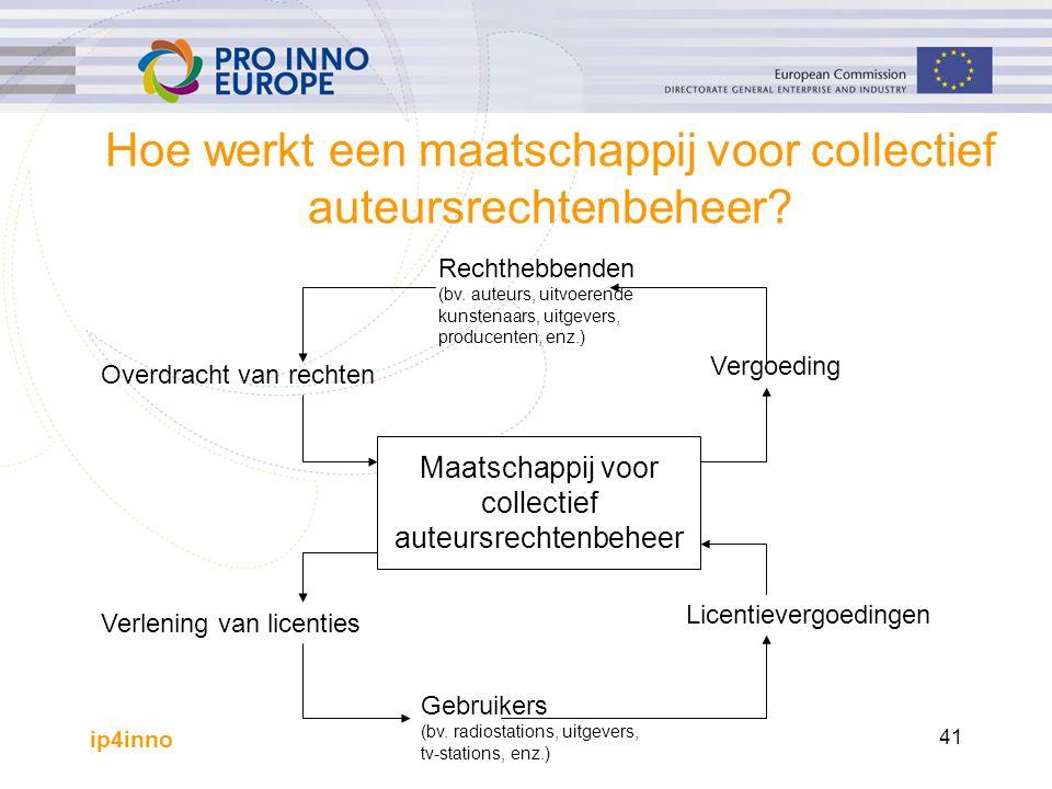 ip4inno 41 Hoe werkt een maatschappij voor collectief auteursrechtenbeheer.