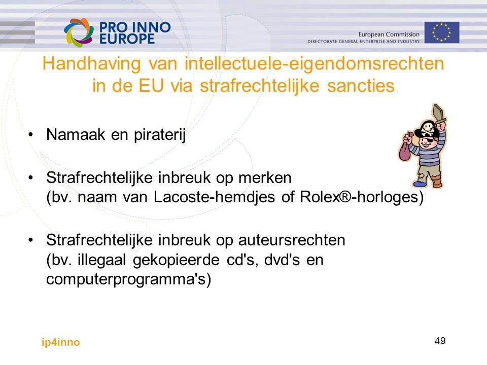 ip4inno 49 Handhaving van intellectuele-eigendomsrechten in de EU via strafrechtelijke sancties Namaak en piraterij Strafrechtelijke inbreuk op merken (bv.