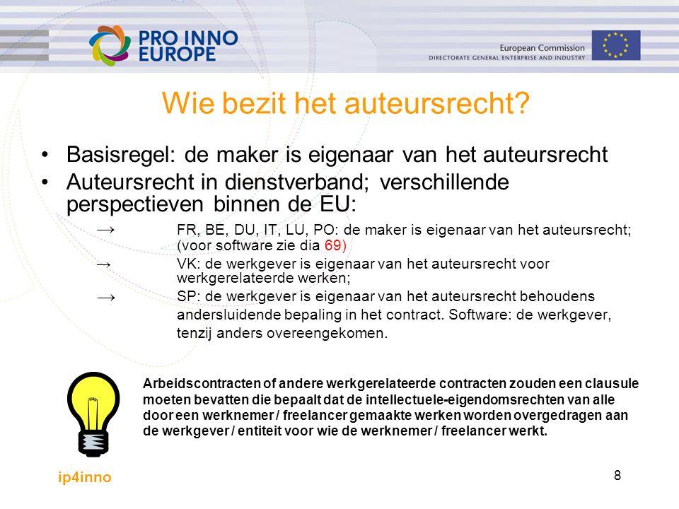 ip4inno 8 Wie bezit het auteursrecht.