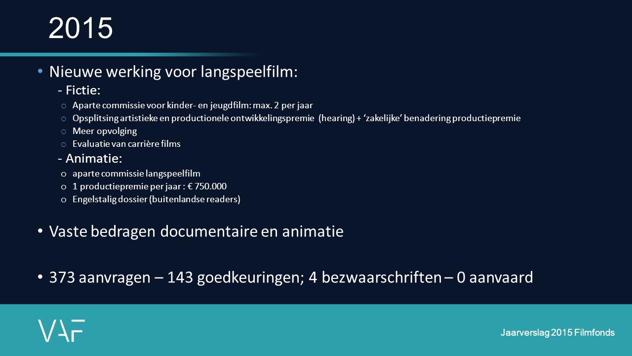 2015 Nieuwe werking voor langspeelfilm: - Fictie: o Aparte commissie voor kinder- en jeugdfilm: max. 2 per jaar o Opsplitsing artistieke en production