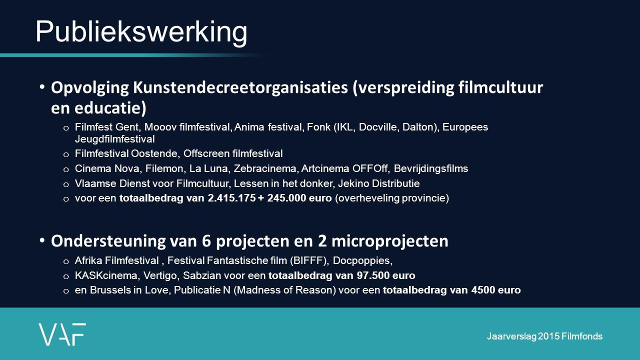 Publiekswerking Opvolging Kunstendecreetorganisaties (verspreiding filmcultuur en educatie) o Filmfest Gent, Mooov filmfestival, Anima festival, Fonk